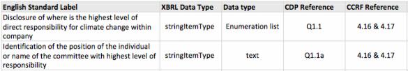 XBRL Taxonomy Example